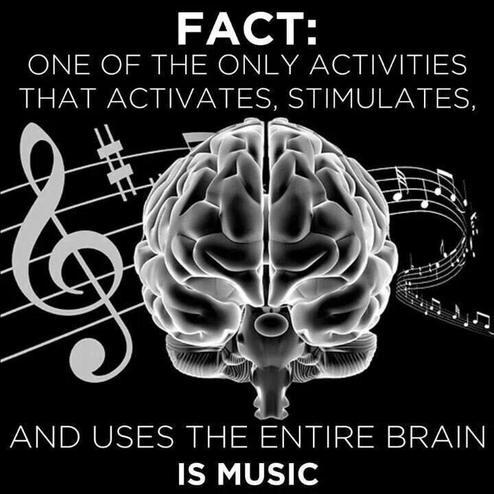 Music brain image